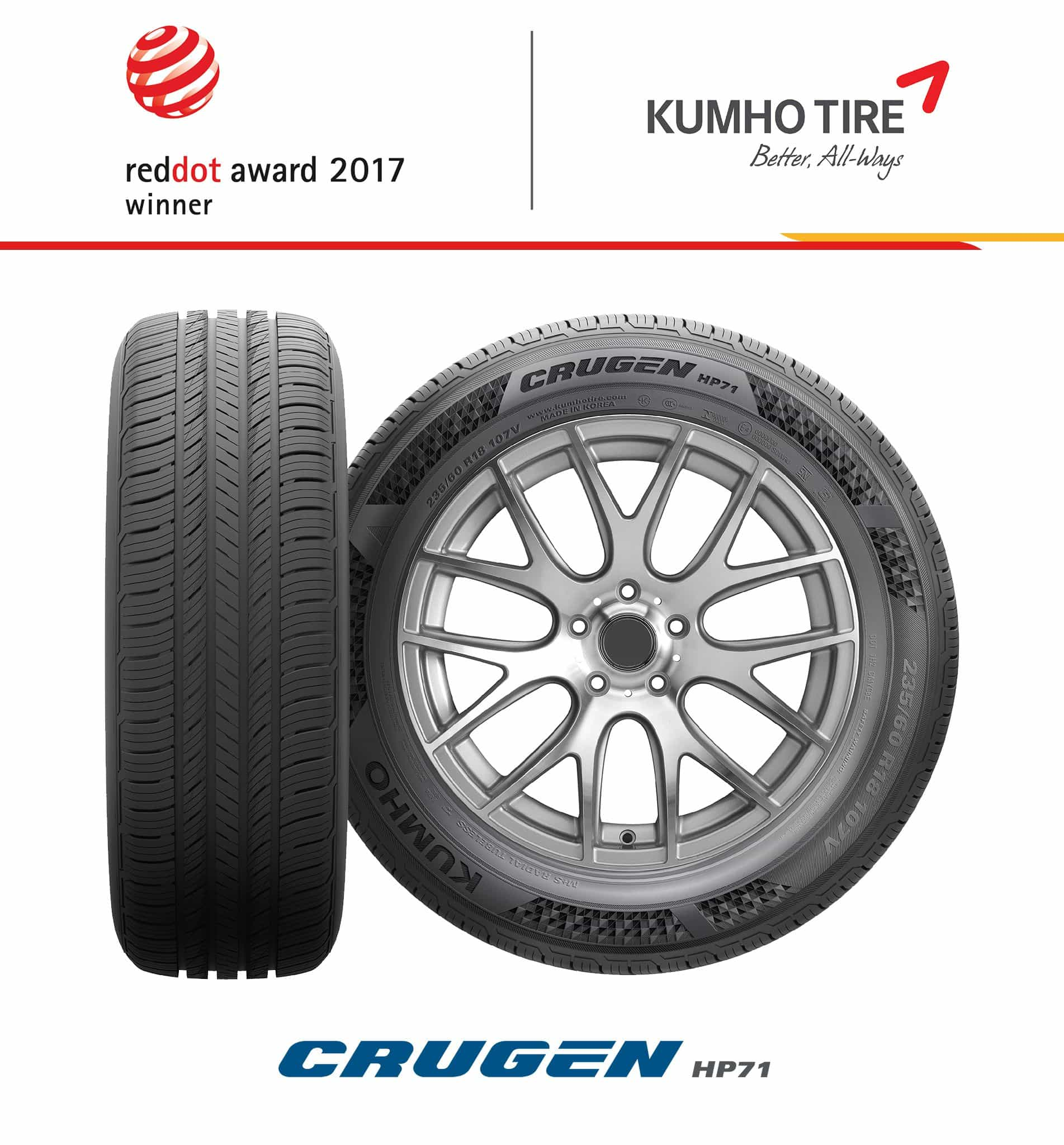 Kumho Tyre Wins Red Dot Award For Product Design